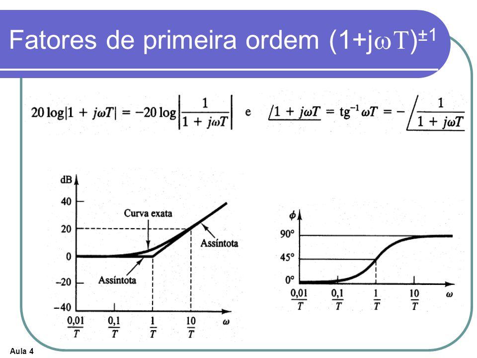 Aula 4 Fatores de primeira ordem (1+j ) ±1