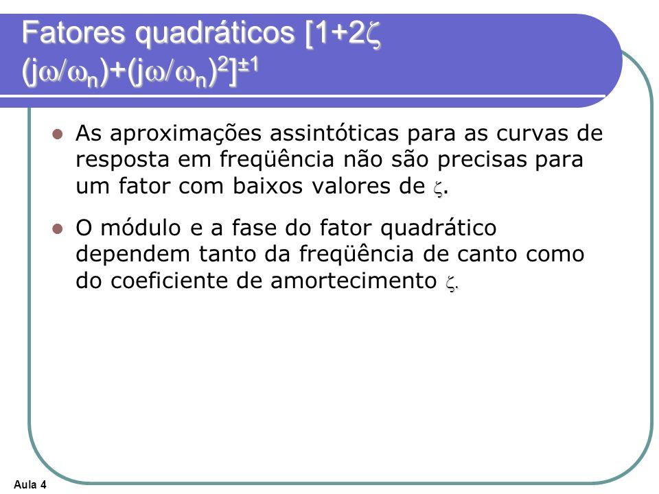 Aula 4 Fatores quadráticos [1+2 (j n )+(j n ) 2 ] ±1 As aproximações assintóticas para as curvas de resposta em freqüência não são precisas para um fa