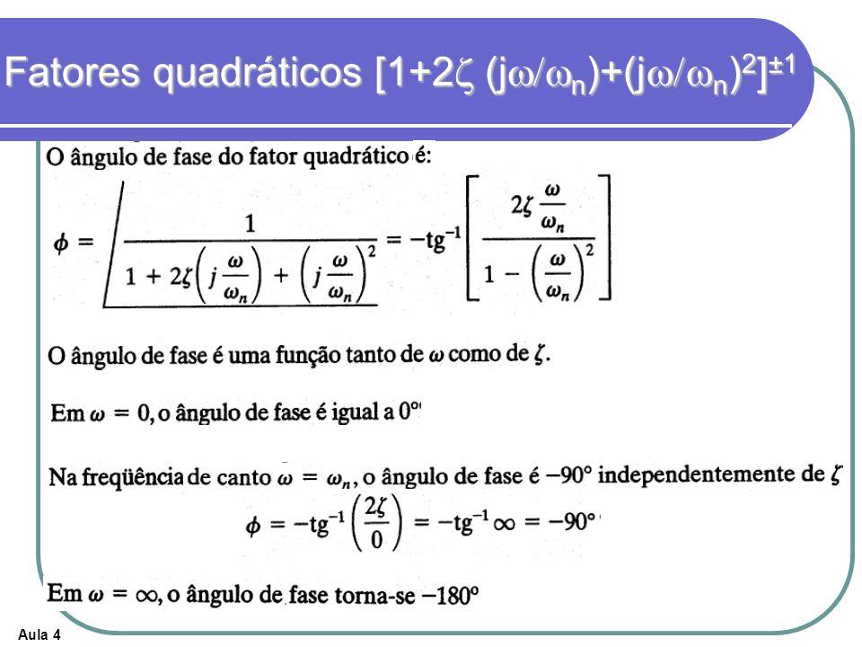 Aula 4 Fatores quadráticos [1+2 (j n )+(j n ) 2 ] ±1