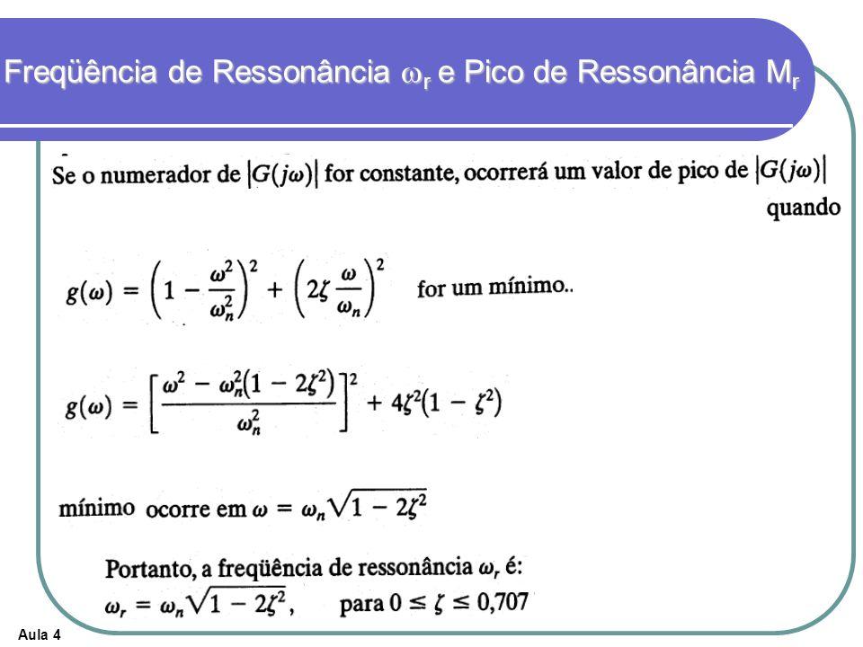 Aula 4 Freqüência de Ressonância r e Pico de Ressonância M r