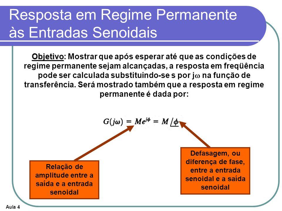 Aula 4 Resposta em Regime Permanente às Entradas Senoidais Objetivo Objetivo: Mostrar que após esperar até que as condições de regime permanente sejam
