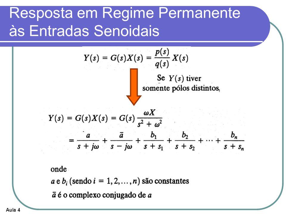 Aula 4 Fatores de primeira ordem (1+j ) ±n
