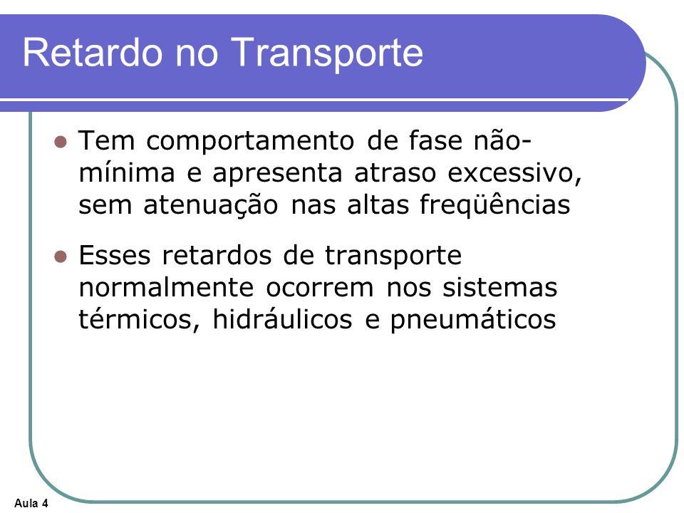 Aula 4 Retardo no Transporte Tem comportamento de fase não- mínima e apresenta atraso excessivo, sem atenuação nas altas freqüências Esses retardos de