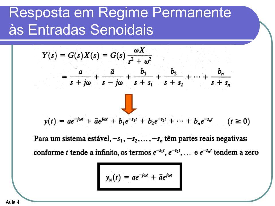 Aula 4 Se a função de transferência possuir o fator (1/j) n ou (j) n, as grandezas logaritmicas se tornarão respectivamente: Se a função de transferência possuir o fator (1/j) n ou (j) n, as grandezas logaritmicas se tornarão respectivamente:Ou As inclinações passam a ser respectivamente -20n dB/década ou 20n db/década As inclinações passam a ser respectivamente -20n dB/década ou 20n db/década O ângulo de fase de (1/j) n é igual a -90.n em toda a faixa de freqüência, enquanto que o de (j) n é igual a 90.n em toda a faixa de freqüência.