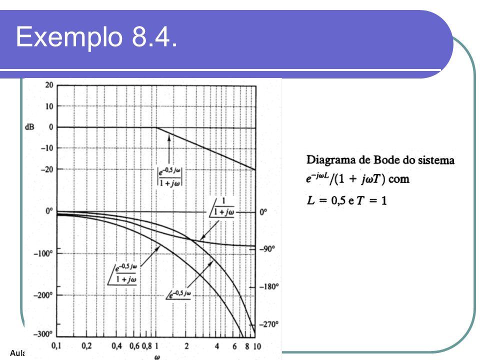 Aula 4 Exemplo 8.4.