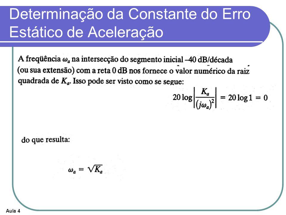 Aula 4 Determinação da Constante do Erro Estático de Aceleração