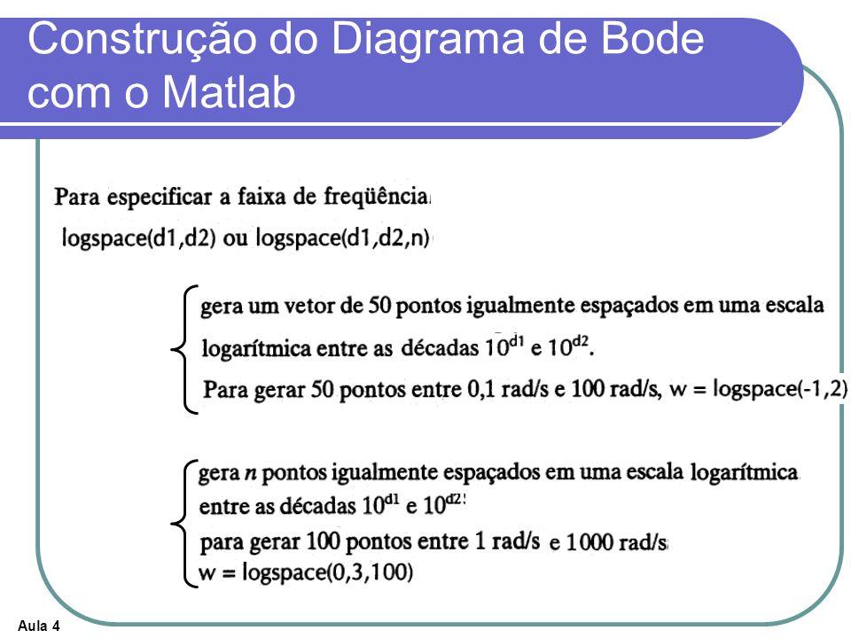 Aula 4 Construção do Diagrama de Bode com o Matlab