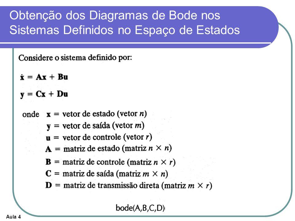 Aula 4 Obtenção dos Diagramas de Bode nos Sistemas Definidos no Espaço de Estados