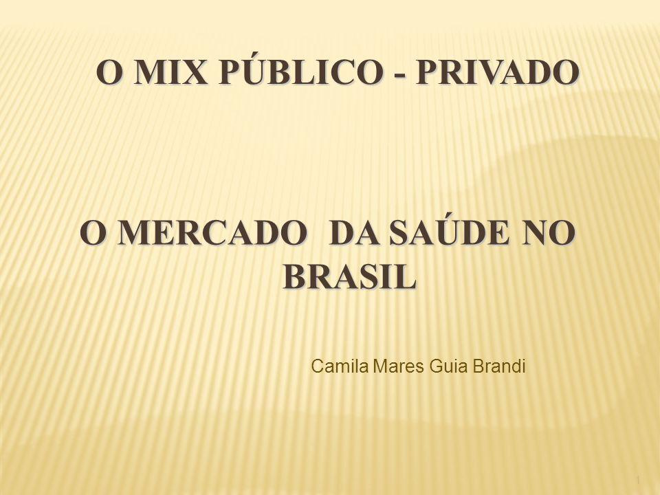 1 O MERCADO DA SAÚDE NO BRASIL O MIX PÚBLICO - PRIVADO Camila Mares Guia Brandi