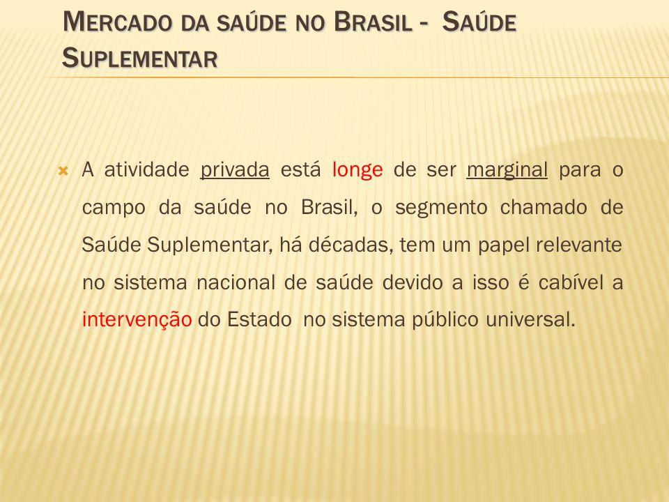 A atividade privada está longe de ser marginal para o campo da saúde no Brasil, o segmento chamado de Saúde Suplementar, há décadas, tem um papel rele