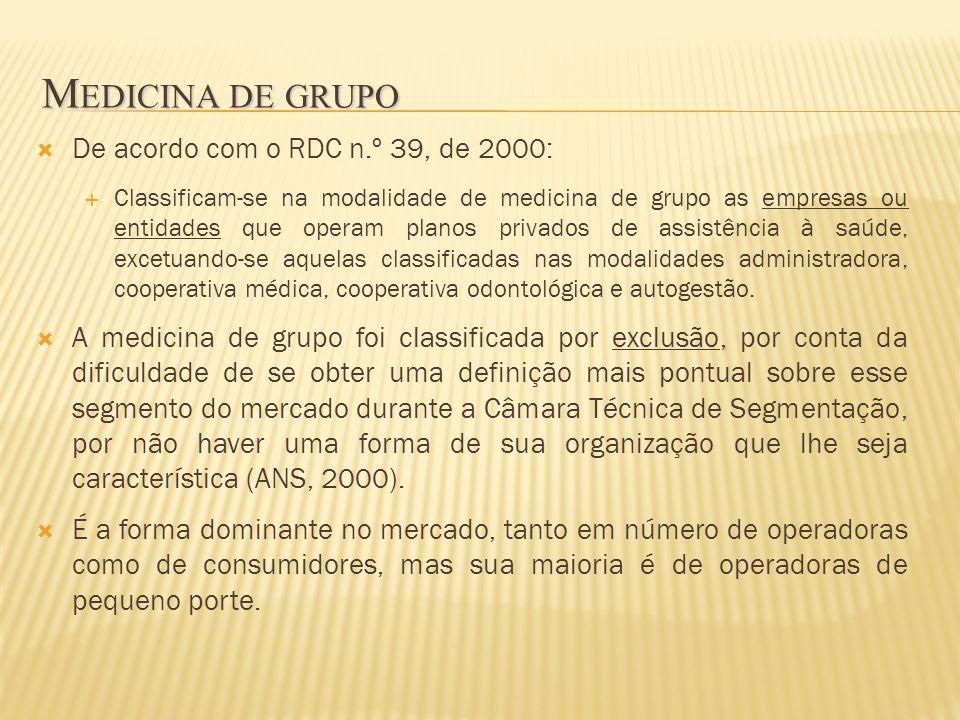M EDICINA DE GRUPO De acordo com o RDC n.º 39, de 2000: Classificam-se na modalidade de medicina de grupo as empresas ou entidades que operam planos p