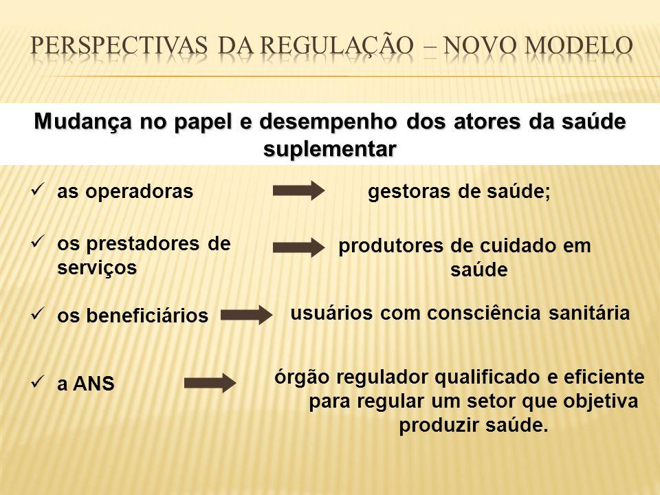 Mudança no papel e desempenho dos atores da saúde suplementar as operadorasgestoras de saúde; produtores de cuidado em saúde usuários com consciência