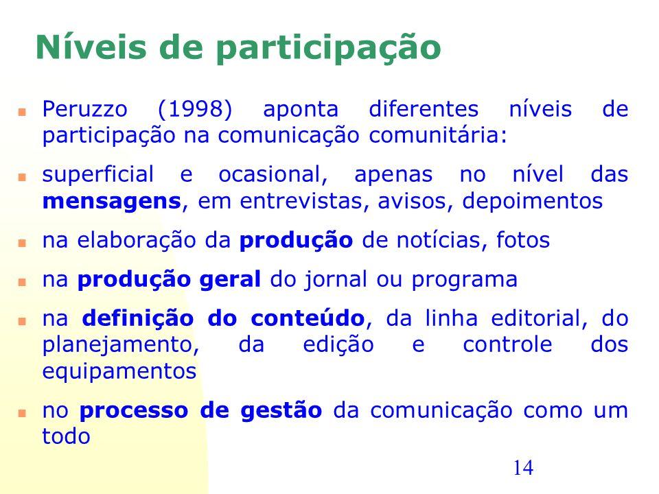 14 Níveis de participação Peruzzo (1998) aponta diferentes níveis de participação na comunicação comunitária: superficial e ocasional, apenas no nível