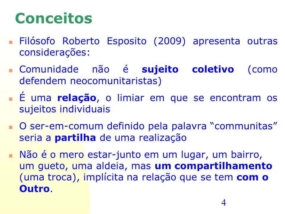 4 Conceitos Filósofo Roberto Esposito (2009) apresenta outras considerações: Comunidade não é sujeito coletivo (como defendem neocomunitaristas) É uma