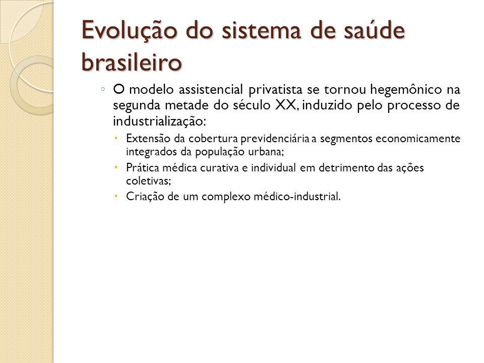 Evolução do sistema de saúde brasileiro O modelo assistencial privatista se tornou hegemônico na segunda metade do século XX, induzido pelo processo d