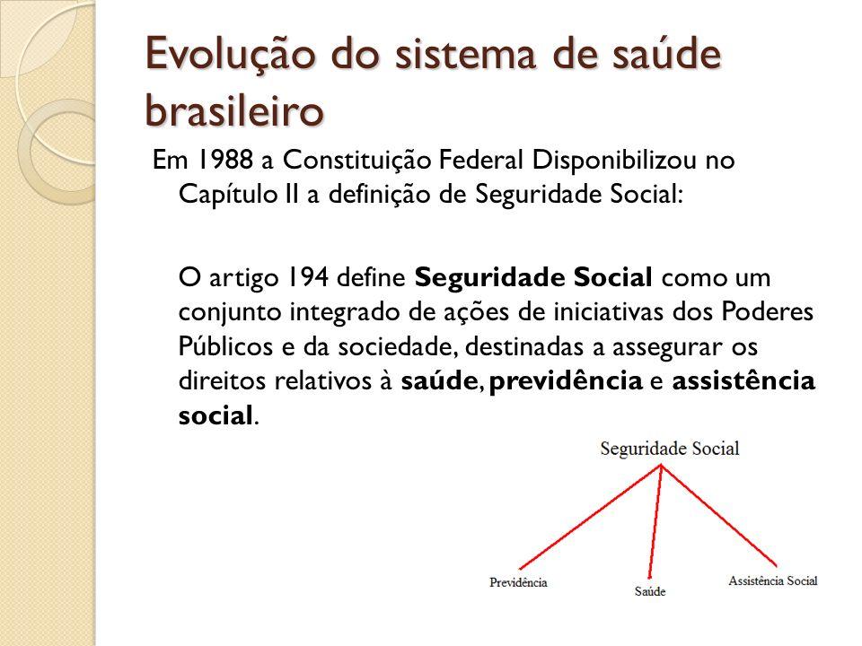 Em 1988 a Constituição Federal Disponibilizou no Capítulo II a definição de Seguridade Social: O artigo 194 define Seguridade Social como um conjunto