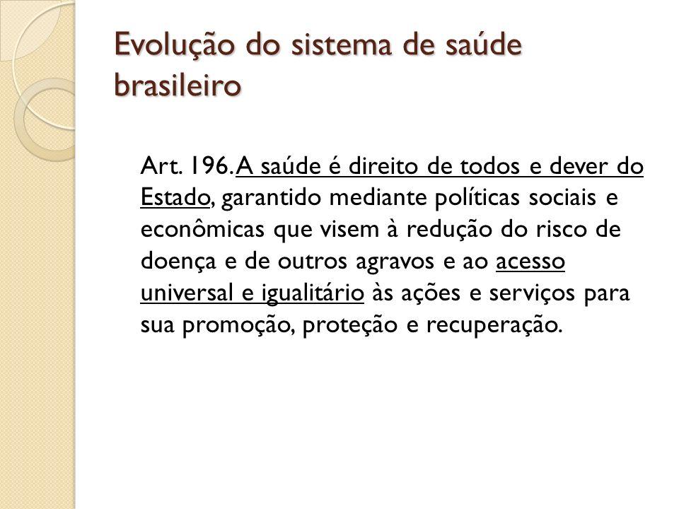 Evolução do sistema de saúde brasileiro Art. 196. A saúde é direito de todos e dever do Estado, garantido mediante políticas sociais e econômicas que