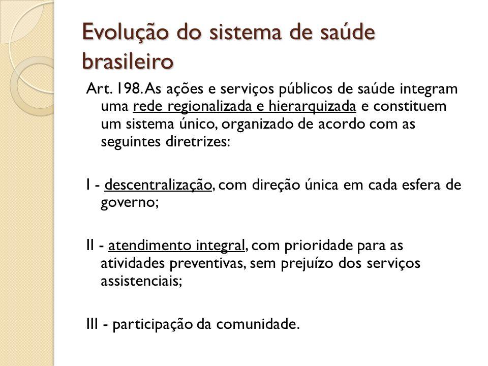 Evolução do sistema de saúde brasileiro Art. 198. As ações e serviços públicos de saúde integram uma rede regionalizada e hierarquizada e constituem u