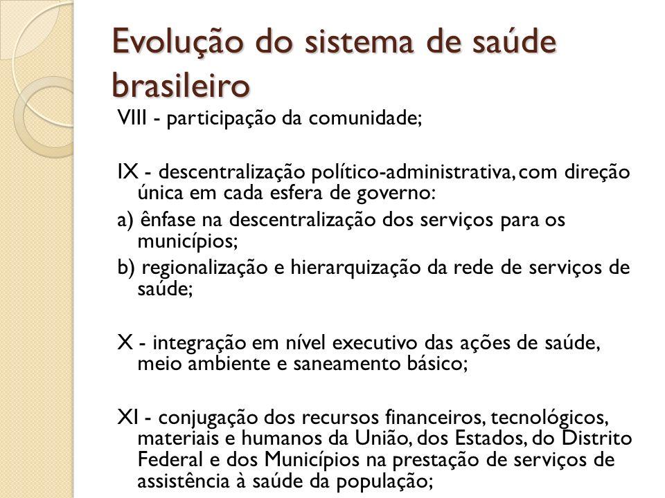Evolução do sistema de saúde brasileiro VIII - participação da comunidade; IX - descentralização político-administrativa, com direção única em cada es