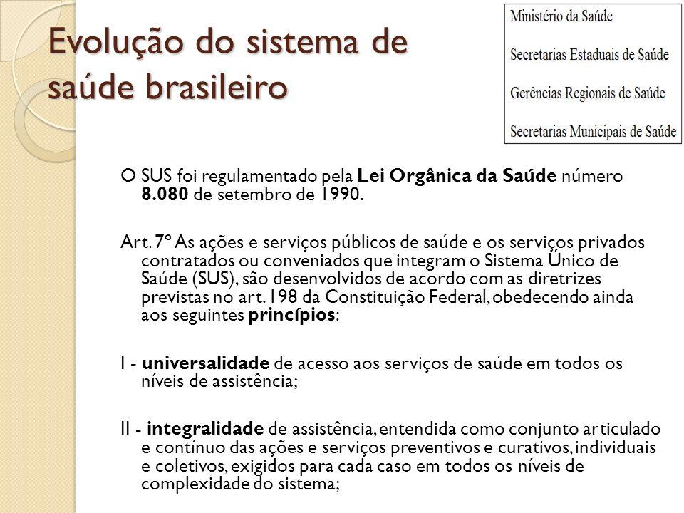 Evolução do sistema de saúde brasileiro O SUS foi regulamentado pela Lei Orgânica da Saúde número 8.080 de setembro de 1990. Art. 7º As ações e serviç