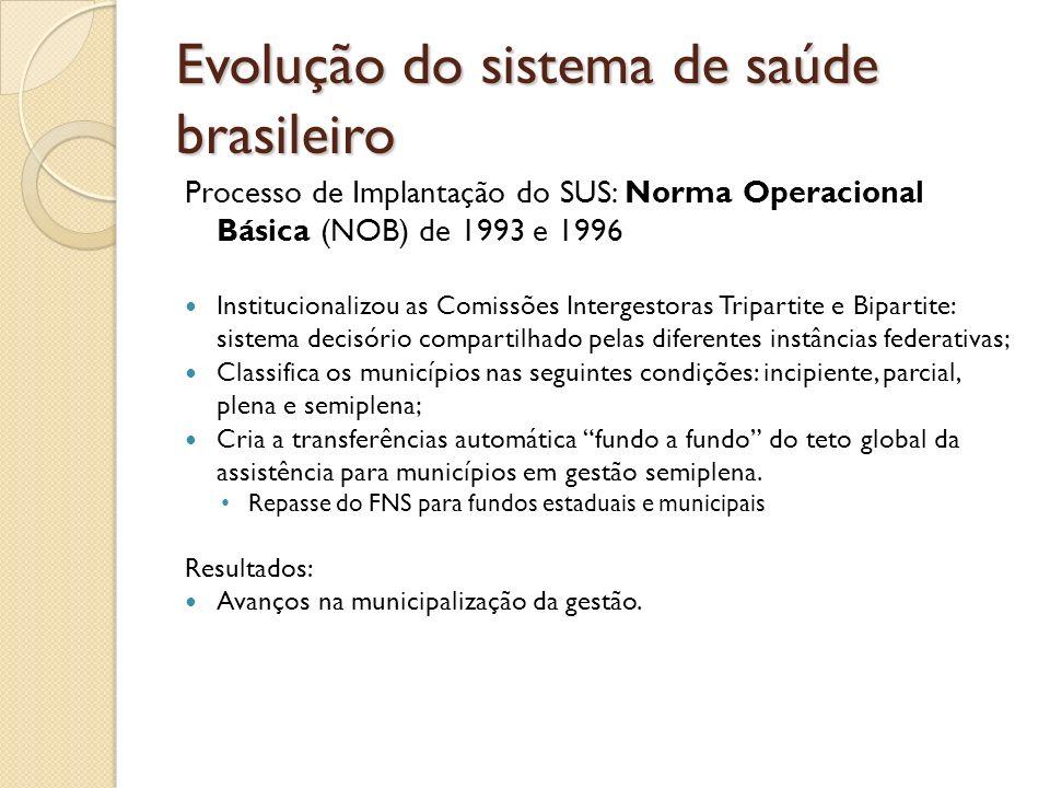 Evolução do sistema de saúde brasileiro Processo de Implantação do SUS: Norma Operacional Básica (NOB) de 1993 e 1996 Institucionalizou as Comissões I