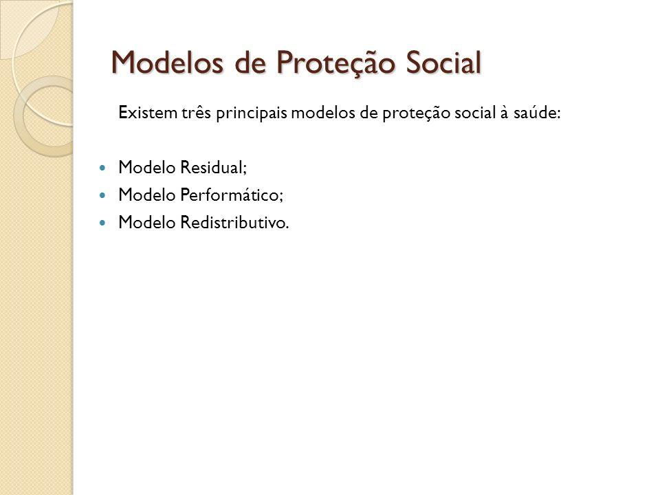 Modelos de Proteção Social Existem três principais modelos de proteção social à saúde: Modelo Residual; Modelo Performático; Modelo Redistributivo.