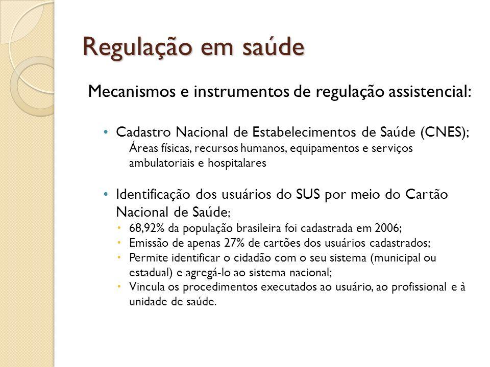 Regulação em saúde Mecanismos e instrumentos de regulação assistencial: Cadastro Nacional de Estabelecimentos de Saúde (CNES); Áreas físicas, recursos