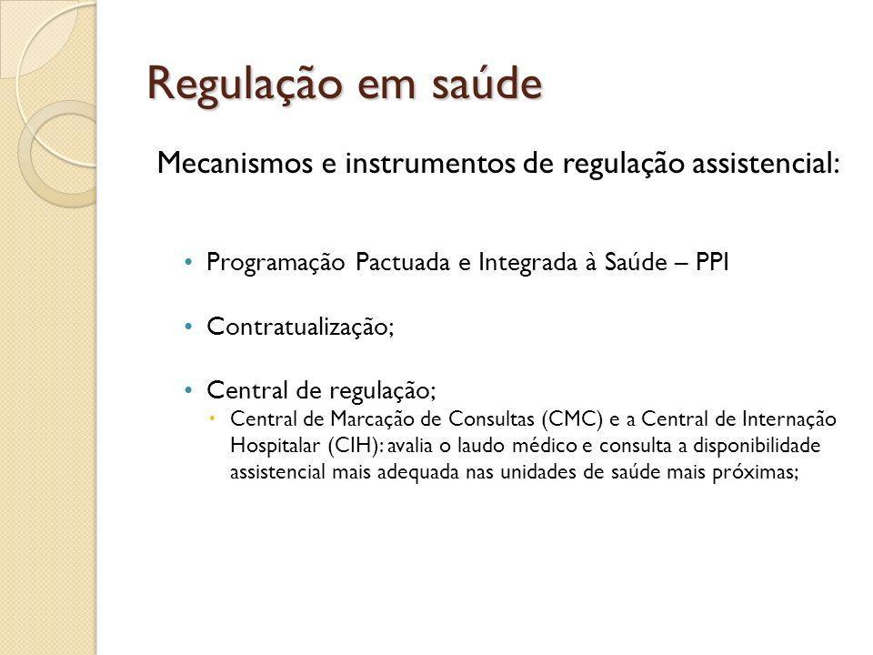 Regulação em saúde Mecanismos e instrumentos de regulação assistencial: Programação Pactuada e Integrada à Saúde – PPI Contratualização; Central de re