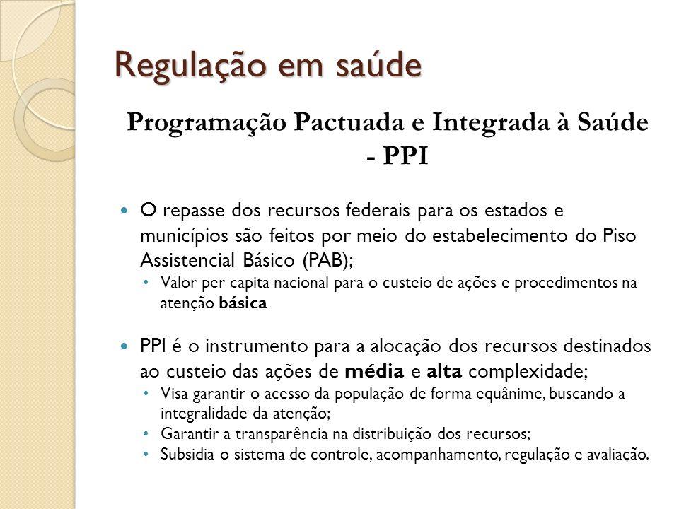 Regulação em saúde Programação Pactuada e Integrada à Saúde - PPI O repasse dos recursos federais para os estados e municípios são feitos por meio do