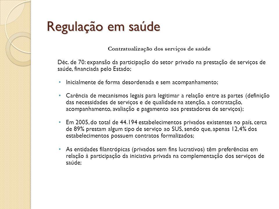 Regulação em saúde Contratualização dos serviços de saúde Déc. de 70: expansão da participação do setor privado na prestação de serviços de saúde, fin