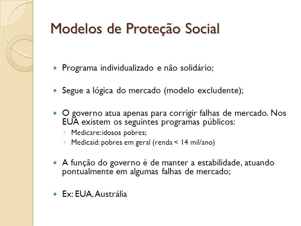 Modelos de Proteção Social Visa vincular a ação protetora do Estado ao desempenho de grupos protegidos (meritocrática); O contribuinte merece benefícios por parte do Estado porque contribui para a riqueza nacional; Foco é no contribuinte; Ex: Alemanha, Itália, Brasil até a década de 80.