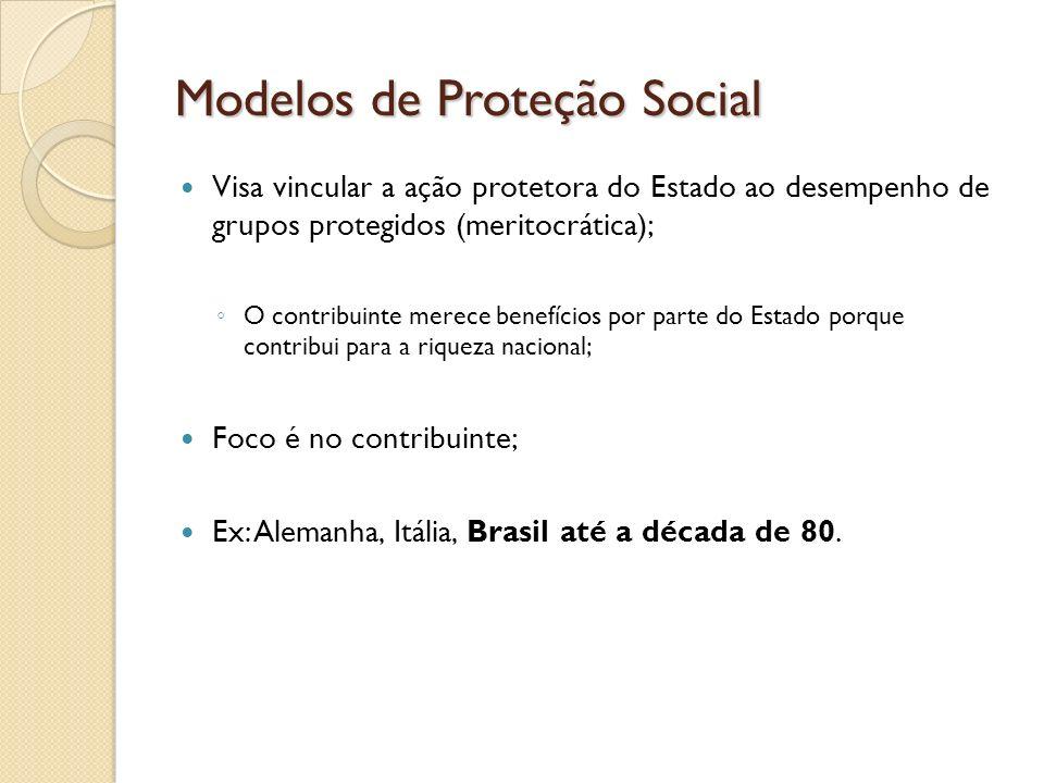 Modelos de Proteção Social Visa vincular a ação protetora do Estado ao desempenho de grupos protegidos (meritocrática); O contribuinte merece benefíci
