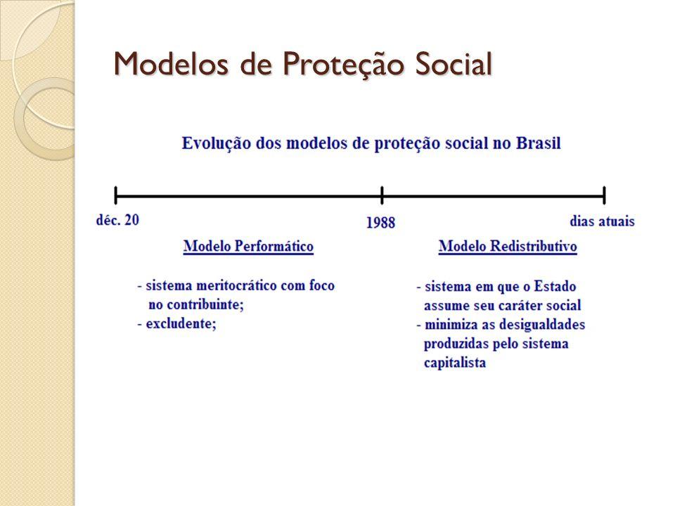 Evolução do sistema de saúde brasileiro Século XIX – primeiras iniciativas de proteção social Em Ouro Preto surgiu a primeira cooperativa de que se tem notícia no Brasil.