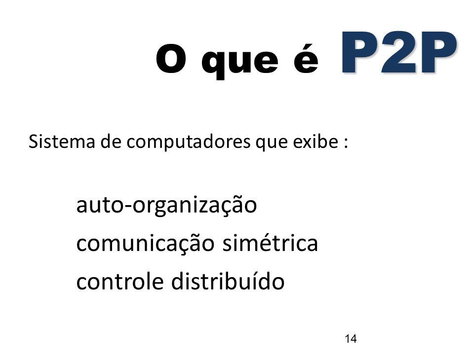 Sistema de computadores que exibe : auto-organização comunicação simétrica controle distribuído P2P O que é P2P 14