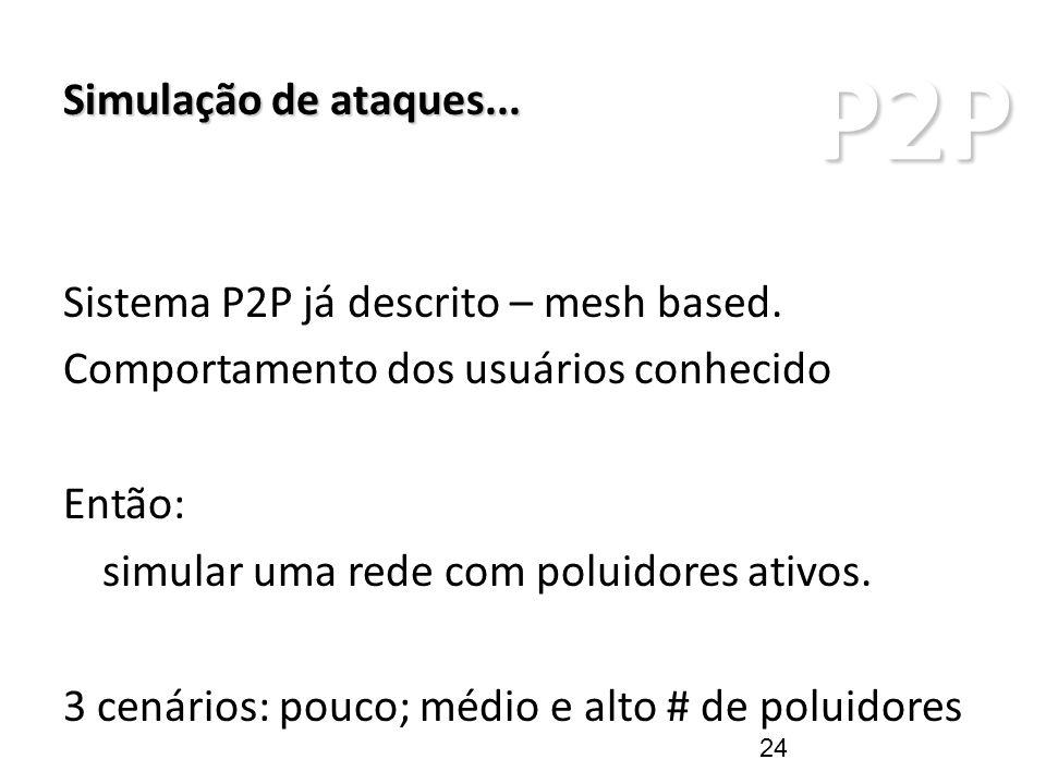 P2P Simulação de ataques... Sistema P2P já descrito – mesh based. Comportamento dos usuários conhecido Então: simular uma rede com poluidores ativos.