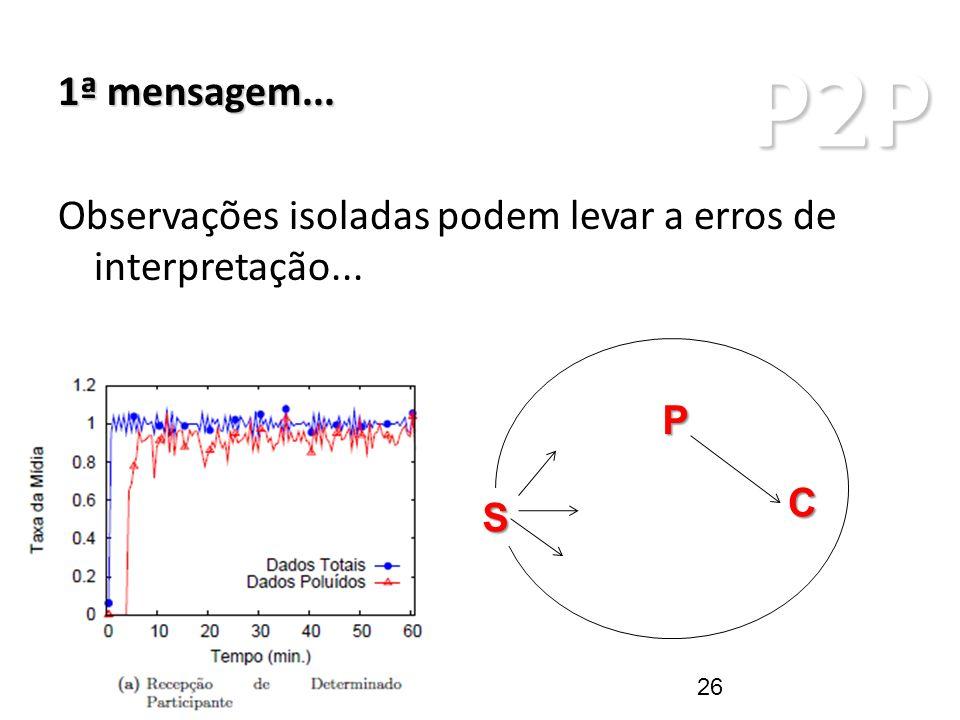 P2P ARQUITETURAS P2P 1ª mensagem... Observações isoladas podem levar a erros de interpretação... S P C 26