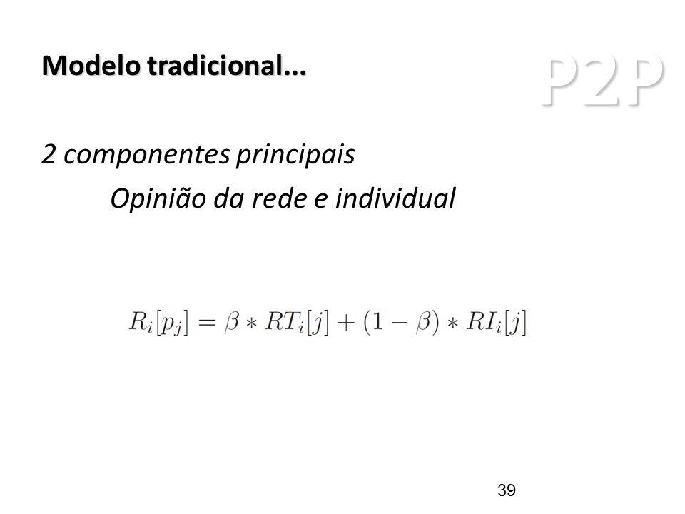 P2P ARQUITETURAS P2P Modelo tradicional... 2 componentes principais Opinião da rede e individual 39