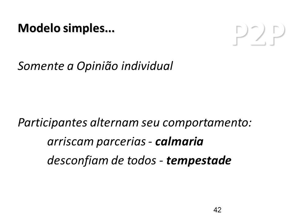 P2P ARQUITETURAS P2P Modelo simples... Somente a Opinião individual Participantes alternam seu comportamento: arriscam parcerias - calmaria desconfiam