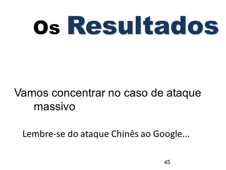 Vamos concentrar no caso de ataque massivo Lembre-se do ataque Chinês ao Google... Resultados Os Resultados 45