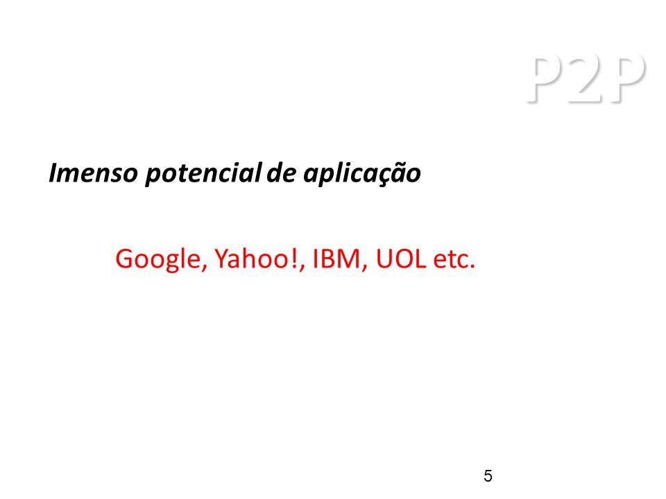 P2P ARQUITETURAS P2P Imenso potencial de aplicação Google, Yahoo!, IBM, UOL etc. 5