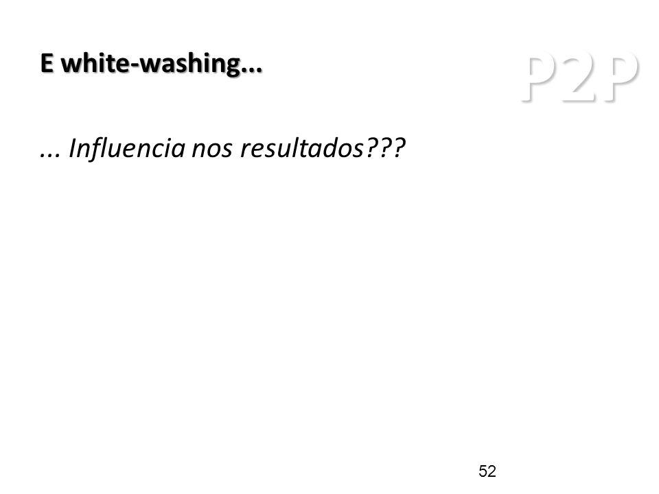 P2P ARQUITETURAS P2P E white-washing...... Influencia nos resultados??? 52