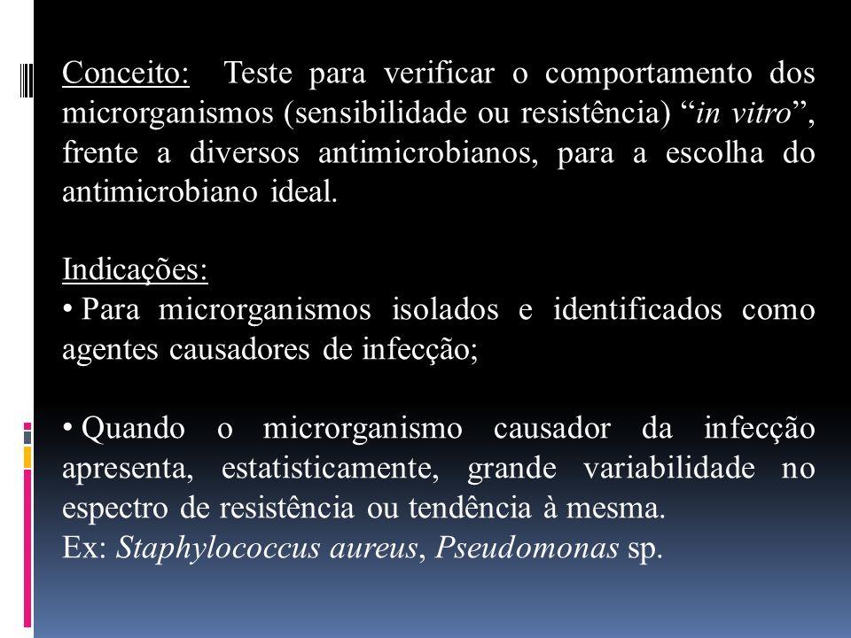 Conceito: Teste para verificar o comportamento dos microrganismos (sensibilidade ou resistência) in vitro, frente a diversos antimicrobianos, para a e
