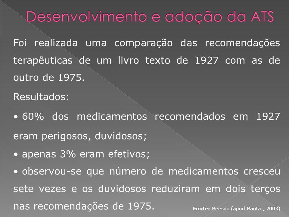Foi realizada uma comparação das recomendações terapêuticas de um livro texto de 1927 com as de outro de 1975. Resultados: 60% dos medicamentos recome