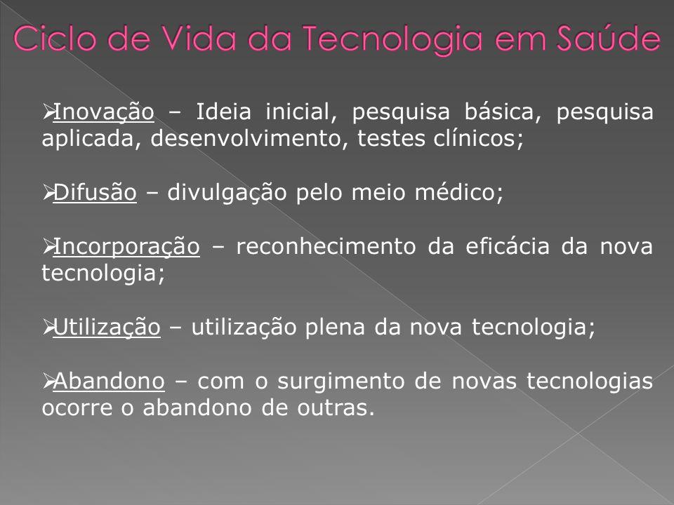 Inovação – Ideia inicial, pesquisa básica, pesquisa aplicada, desenvolvimento, testes clínicos; Difusão – divulgação pelo meio médico; Incorporação –