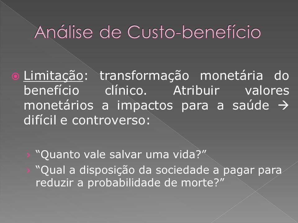 Limitação: transformação monetária do benefício clínico. Atribuir valores monetários a impactos para a saúde difícil e controverso: Quanto vale salvar