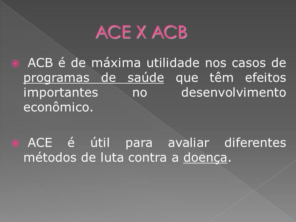 ACB é de máxima utilidade nos casos de programas de saúde que têm efeitos importantes no desenvolvimento econômico. ACE é útil para avaliar diferentes