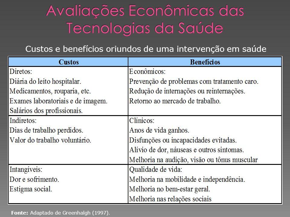 Custos e benefícios oriundos de uma intervenção em saúde Fonte: Adaptado de Greenhalgh (1997).
