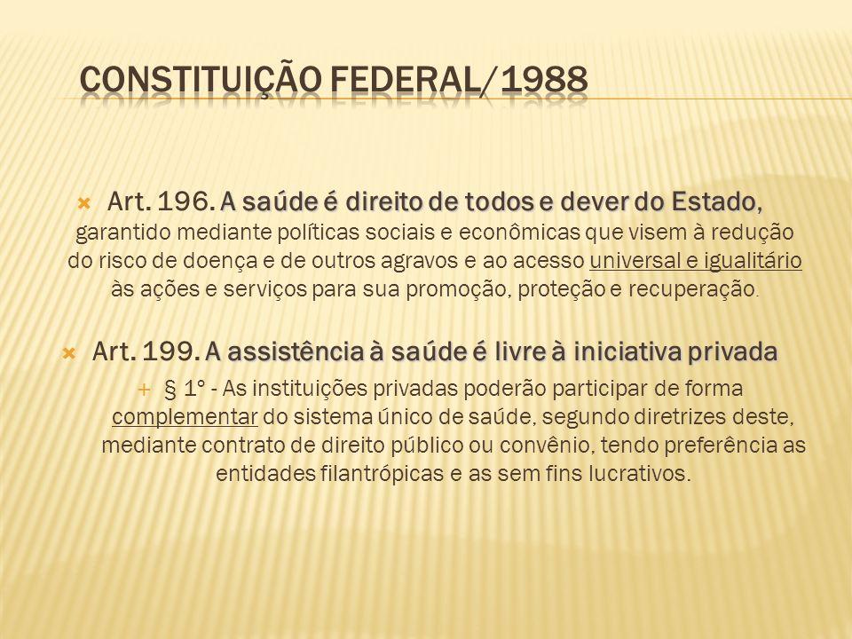 A saúde é direito de todos e dever do Estado, Art. 196. A saúde é direito de todos e dever do Estado, garantido mediante políticas sociais e econômica