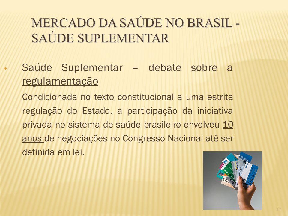 32 Saúde Suplementar – debate sobre a regulamentação Condicionada no texto constitucional a uma estrita regulação do Estado, a participação da iniciat