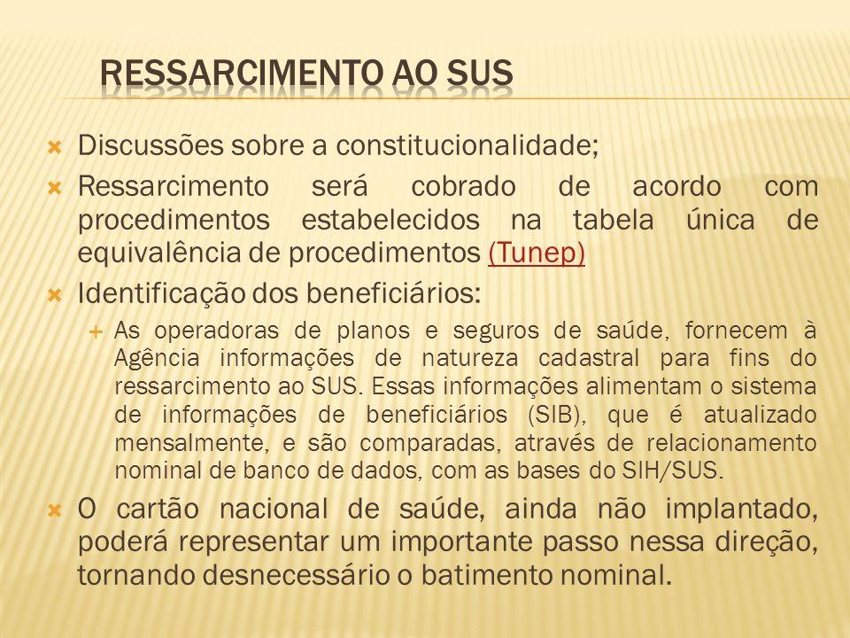 Discussões sobre a constitucionalidade; Ressarcimento será cobrado de acordo com procedimentos estabelecidos na tabela única de equivalência de proced